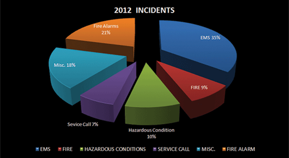 2012-stats.png